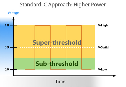 01_Power_Graphic_-_Higher_web